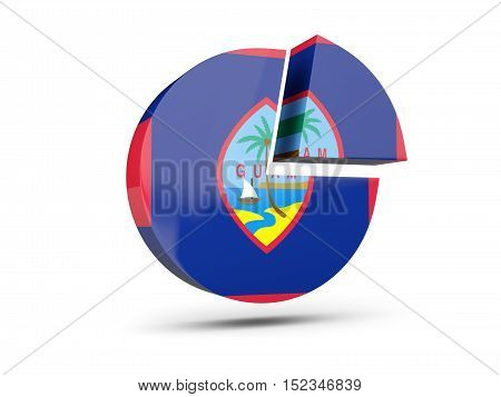 Flag Of Guam, Round Diagram Icon
