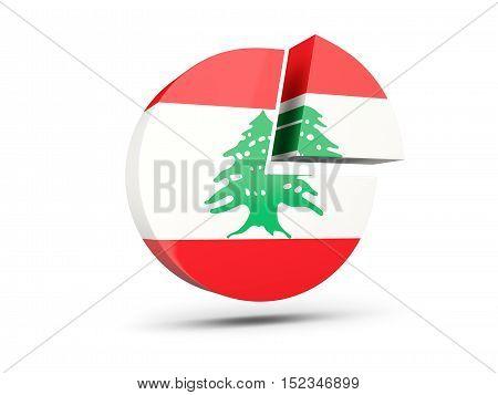 Flag Of Lebanon, Round Diagram Icon