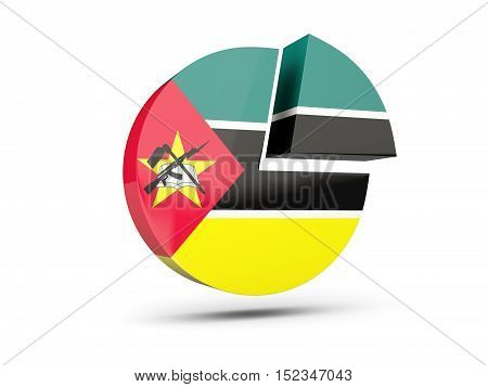 Flag Of Mozambique, Round Diagram Icon