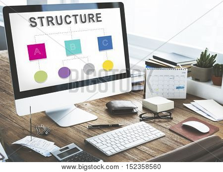 Structure Organization Chart Position Concept
