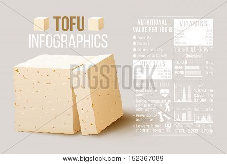 Infographic tofu elements. Nutritional value of tofu tofu cheese. vector stock