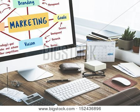 Marketing Branding Planning Vision Goals Concept