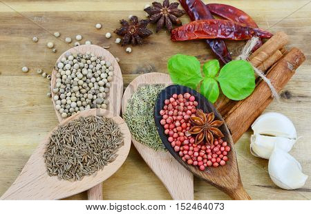 Health benefits and the aroma of spices