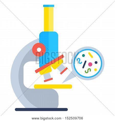 Microscope And Bacteria