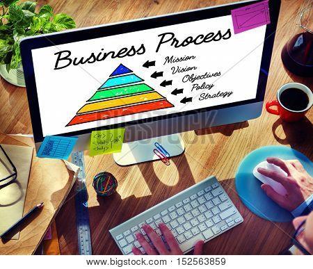 Business Process Action Plan Concept