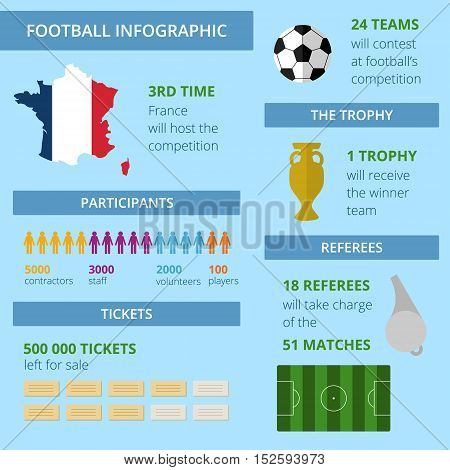 Vector football championship simple infographic with sample data. France map ball trophy whistle ticket football field.