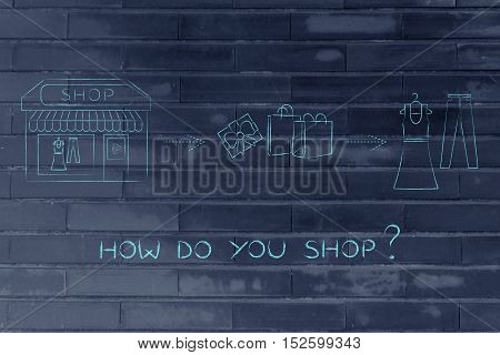 concept of online shops vs physical store: illustration with steps to buy from a brick and mortar place (with captions)