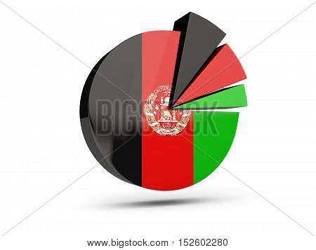 Flag Of Afghanistan, Round Diagram Icon
