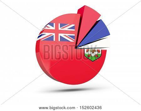 Flag Of Bermuda, Round Diagram Icon