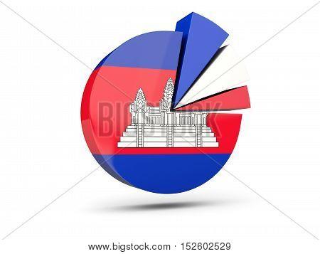 Flag Of Cambodia, Round Diagram Icon