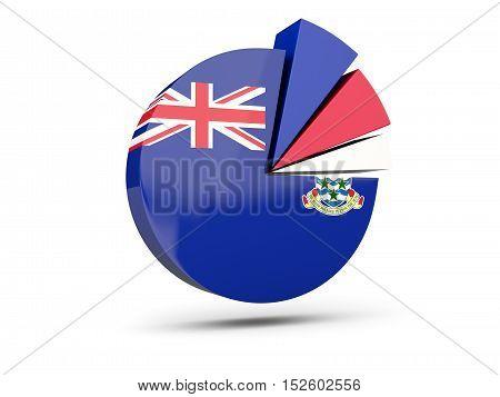 Flag Of Cayman Islands, Round Diagram Icon