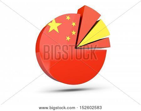 Flag Of China, Round Diagram Icon