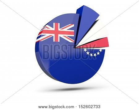 Flag Of Cook Islands, Round Diagram Icon