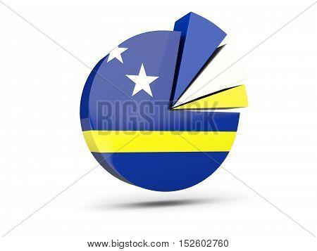Flag Of Curacao, Round Diagram Icon