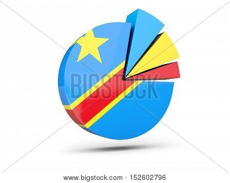 Flag Of Democratic Republic Of The Congo, Round Diagram Icon