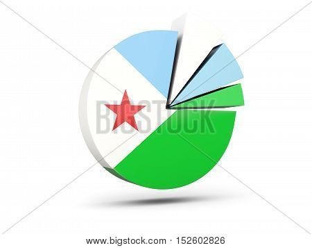 Flag Of Djibouti, Round Diagram Icon