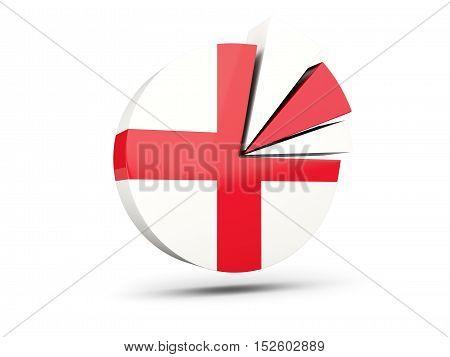 Flag Of England, Round Diagram Icon