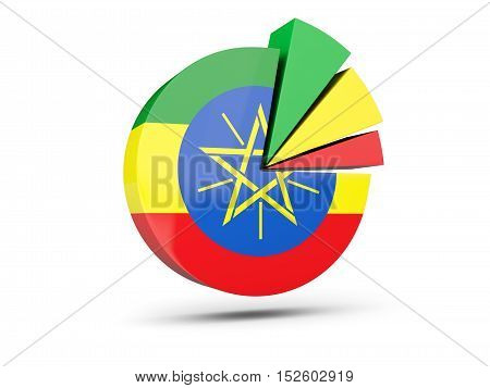 Flag Of Ethiopia, Round Diagram Icon