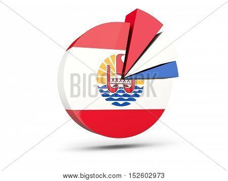 Flag Of French Polynesia, Round Diagram Icon