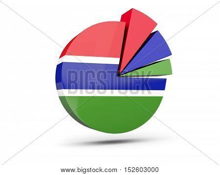 Flag Of Gambia, Round Diagram Icon