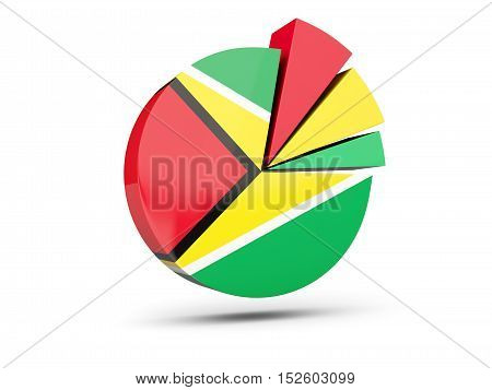 Flag Of Guyana, Round Diagram Icon