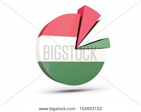 Flag Of Hungary, Round Diagram Icon