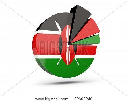Flag Of Kenya, Round Diagram Icon