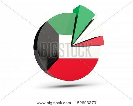 Flag Of Kuwait, Round Diagram Icon