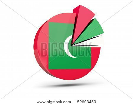 Flag Of Maldives, Round Diagram Icon