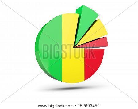 Flag Of Mali, Round Diagram Icon