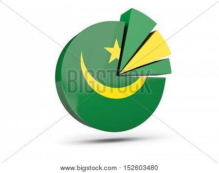 Flag Of Mauritania, Round Diagram Icon