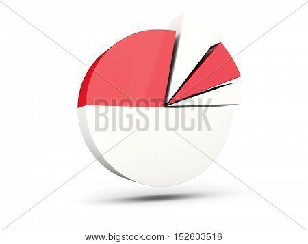 Flag Of Monaco, Round Diagram Icon