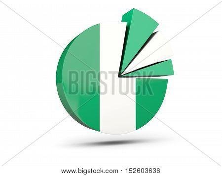 Flag Of Nigeria, Round Diagram Icon
