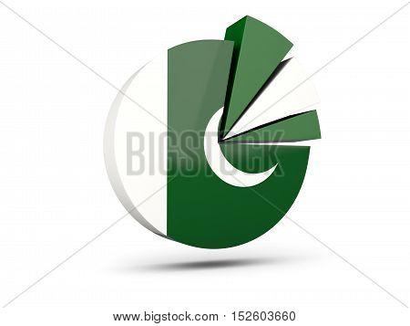 Flag Of Pakistan, Round Diagram Icon