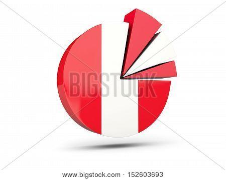 Flag Of Peru, Round Diagram Icon