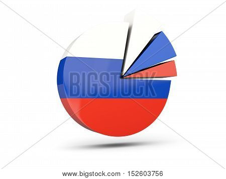 Flag Of Russia, Round Diagram Icon