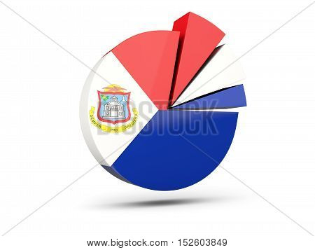 Flag Of Sint Maarten, Round Diagram Icon