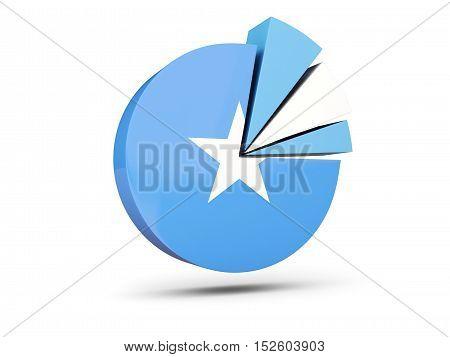 Flag Of Somalia, Round Diagram Icon