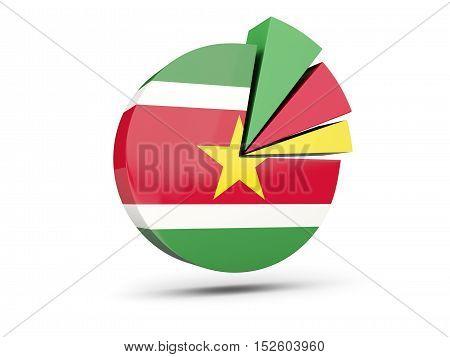 Flag Of Suriname, Round Diagram Icon