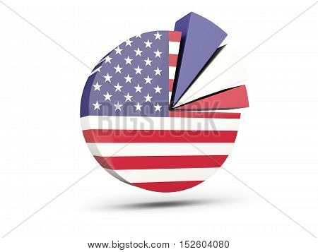 Flag Of United States Of America, Round Diagram Icon