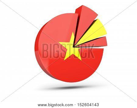 Flag Of Vietnam, Round Diagram Icon