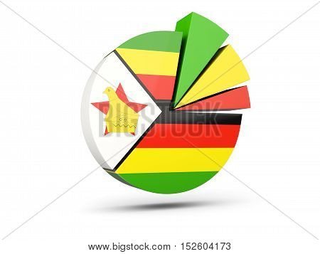 Flag Of Zimbabwe, Round Diagram Icon