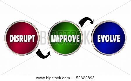 Disrupt Improve Evolve Cycle Process Change Innovate 3d Illustration