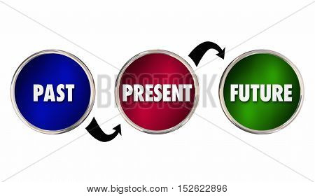 Past Present Future Time Moving Forward Ahead Circles 3d Illustration