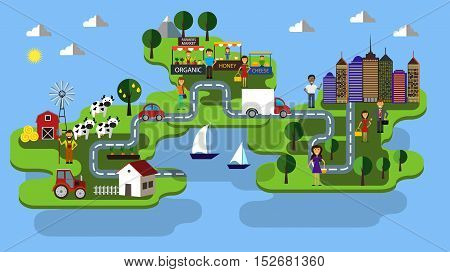 Natural food. Farm and city farmers market organic produce. Vector illustration infographic