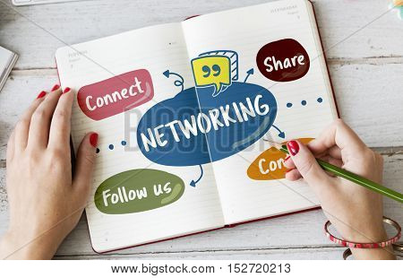 Internet Community Social Media Concept