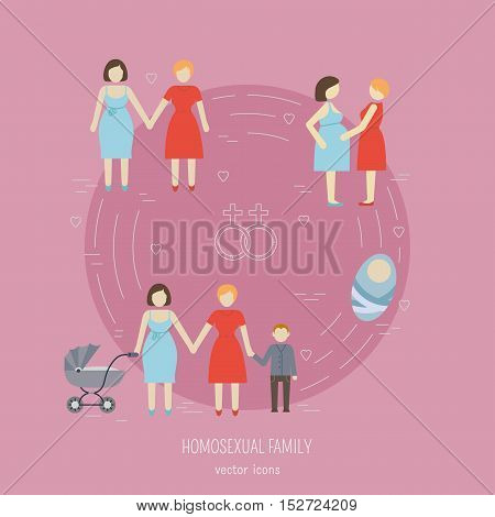Nontraditional family flat icons composition lesbian homosexual couples. Happy gay couple with children. Vector illustration.