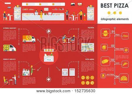 Best Pizza infographic elements. Flat  concept web vector illustration. Pizzeria interior presentation.