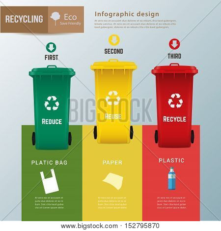 Recycle waste bins infographic Waste types segregation recycling conceptpaperorganicplastic on paper craft die-cut.Green and Sustainable vector illustration green ecology recycle concept design.
