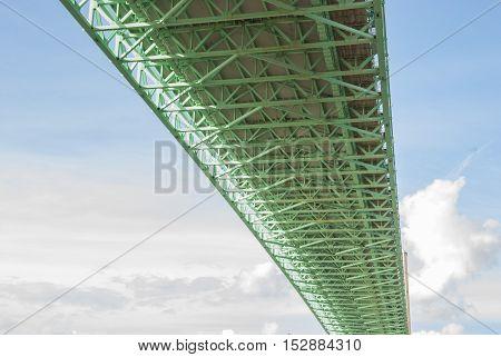 Under the bridge green framework, construction background